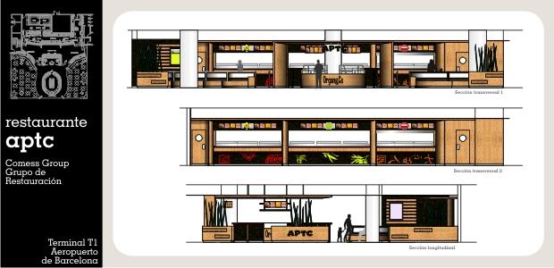 Diseño e Interiorismo de Restaurante APTC en Terminal 1 Aeropuerto Barcelona