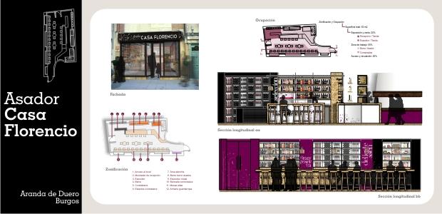 Diseño e Interiorismo de Asador Casa Florencio